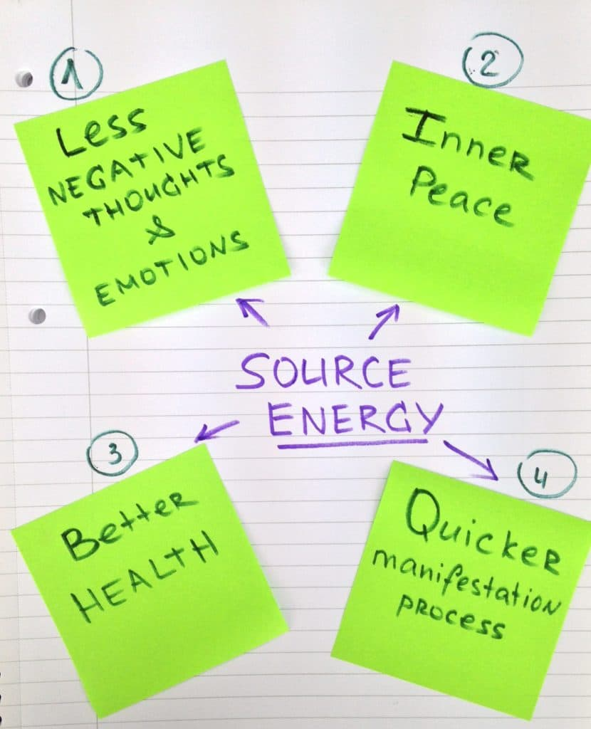 Source Energy Benefits Diagram