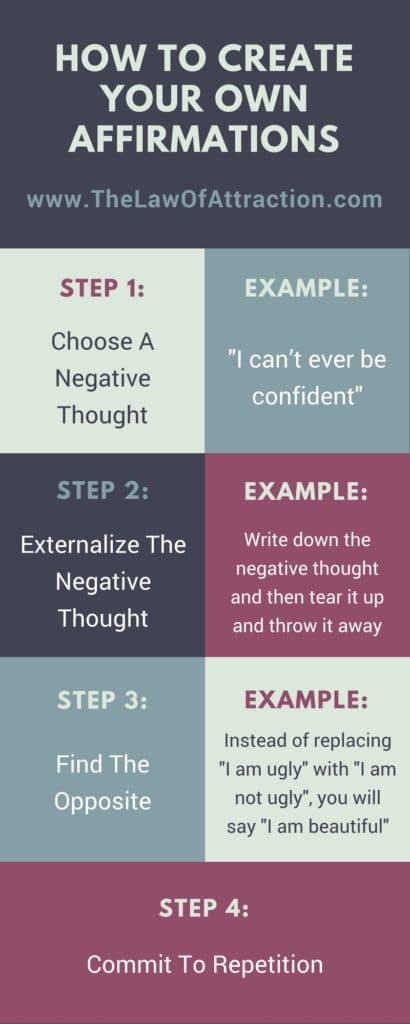 How to create your own affirmations (1)