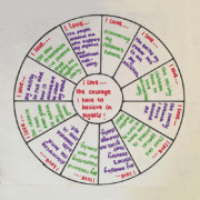 LOA-focus-wheel