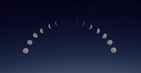 Moon Symbols & Phases: Their Meanings On The Life We Live
