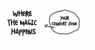 Step Out Of Your Comfort Zone: Happiness Is Waiting For You