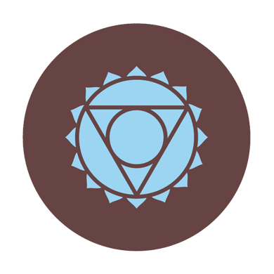 Vishuddha, The Throat Chakra