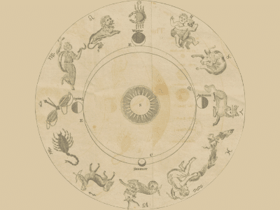 What Is A Zodiac Sign?