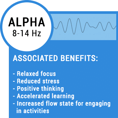 Alpha Brain Waves