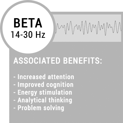 Beta Brain Waves