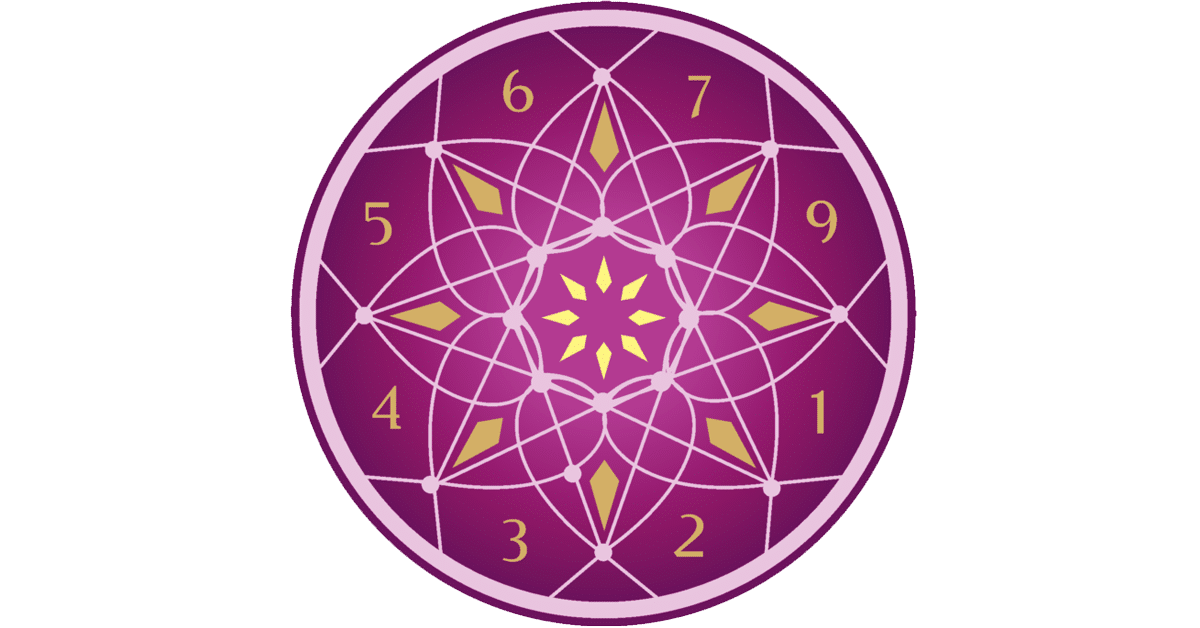Love Numerology Report: Life Path Number Compatibility