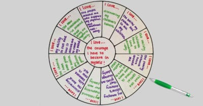 How To Set Your Intentions With A Focus Wheel