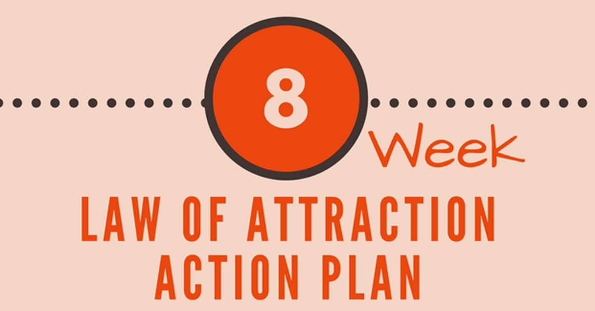 law-attraction-action-plan-60-day-simple-guide